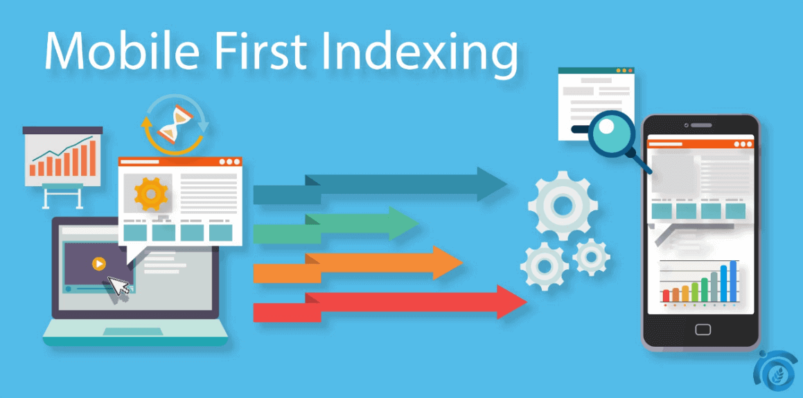 How Mobile First Indexing Can Impact Your Business - Digital4design
