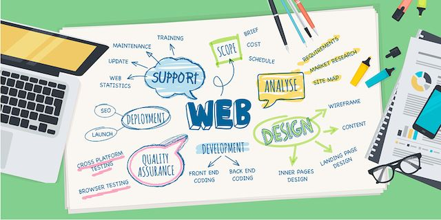 Effective Web Development Tips for Small Businesses