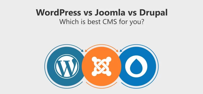 WordPress vs Joomla vs Drupal - Which CMS is best for Your Business