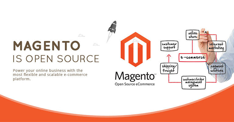 Magento the Best ECommerce Option for Large ECommerce Businesses