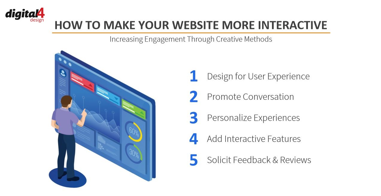 How to Make Your Business Website Interactive for Users - Digital4design