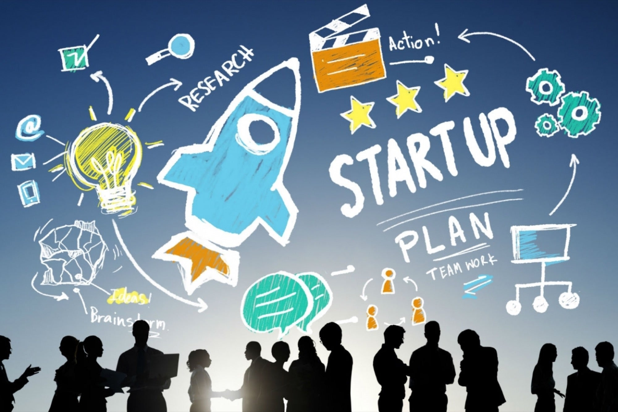Perfect Business Plan for Web Development of Your Business Website - Digital4design
